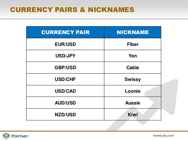 How many major pairs in forex