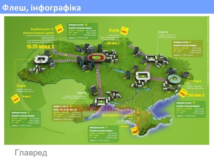 Флеш, інфографіка Главред