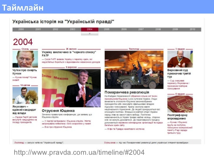 Таймлайн http://www.pravda.com.ua/timeline/#2004