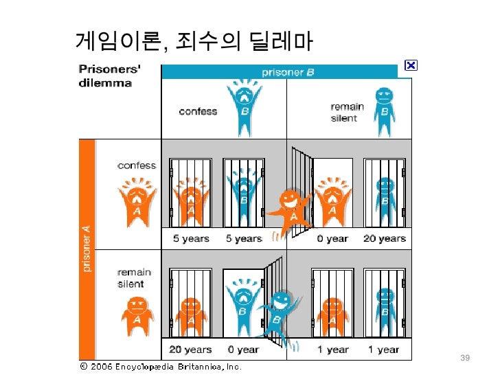 죄수의 딜레마에 대한 이미지 검색결과
