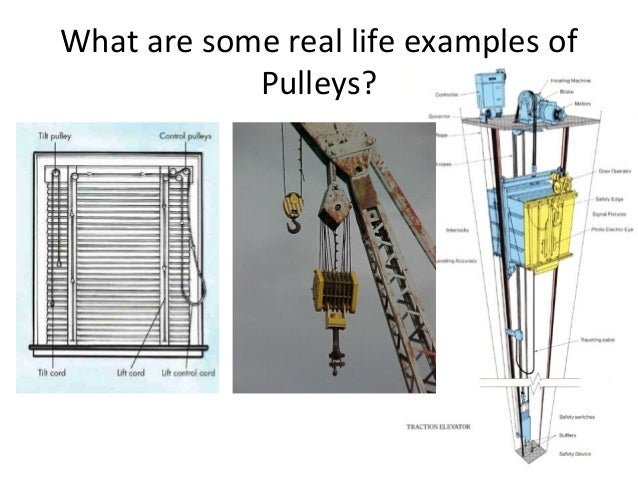 Examples Of Pulleys In Real Life