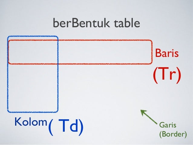 02 membuat table di html table th td tr for Html table td