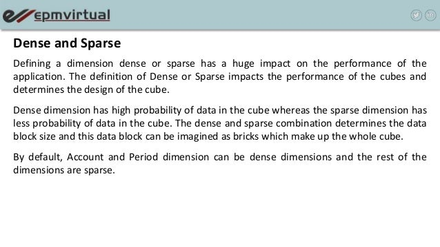 Dimensionality Dimensions Of Hyperion Planning