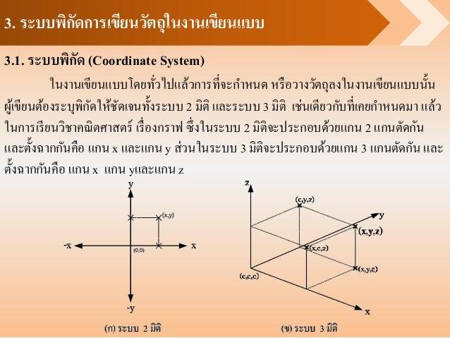 3. ระบบพิกัดการเขียนวัตถุในงานเขียนแบบ 3.1. ระบบพิกัด (Coordinate System) ในงานเขียนแบบโดยทั่วไปแล้วการที่จะกาหนด หรือวางว...