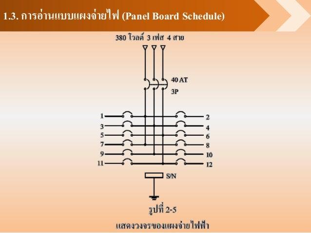 1.3. การอ่านแบบแผงจ่ายไฟ (Panel Board Schedule)