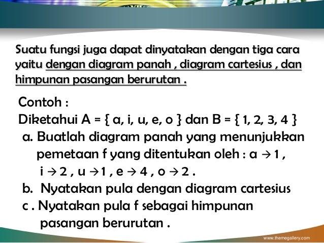 Fungsi matematika 11 ccuart Image collections