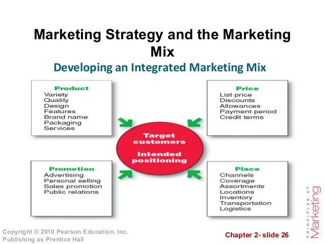 marketing philip kotler chp#2