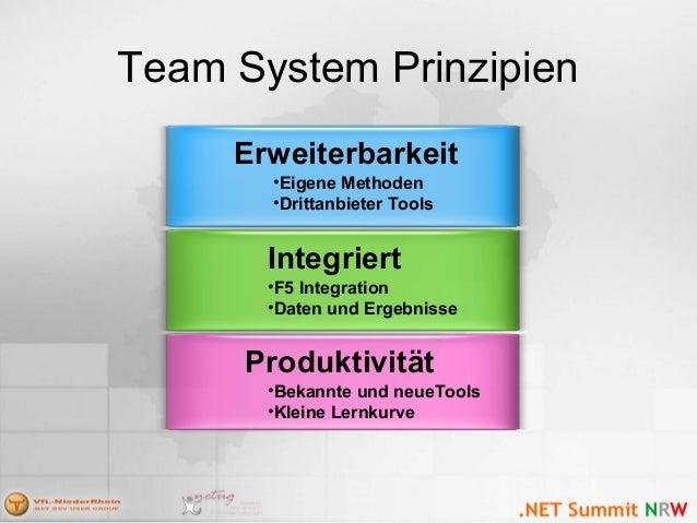 Team System Prinzipien Produktivität •Bekannte und neueTools •Kleine Lernkurve Integriert •F5 Integration •Daten und Ergeb...