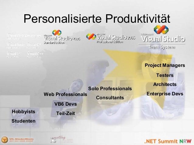 Personalisierte Produktivität Studenten Hobbyists Consultants Solo Professionals Enterprise Devs Architects Testers Projec...