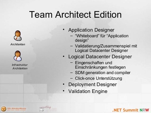 """Team Architect Edition • Application Designer – """"Whiteboard"""" für """"Application design"""" – Validatierung/Zusammenspiel mit Lo..."""