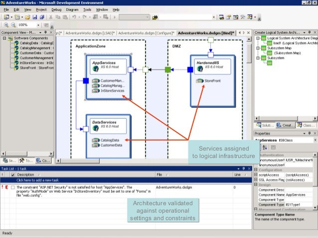 Logical Infrastructure Designer Services assigned to logical infrastructure Services assigned to logical infrastructure Ar...