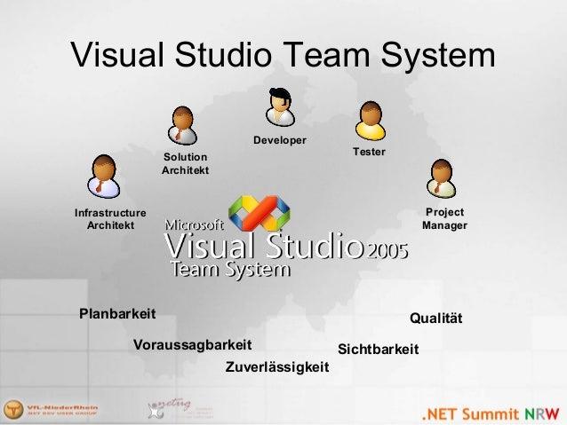 Visual Studio Team System Voraussagbarkeit Zuverlässigkeit Qualität Sichtbarkeit Planbarkeit Solution Architekt ProjectPro...