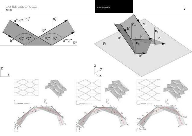on/off – Objekte mit kalkuliertem Formwandel falten von 2D zu 3D 3