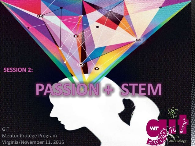 WELCOME Girls in Technology Mentor Protégé Program VIRGINIA Session 2: PASSION + STEM Agenda: The GIT Mentor-Protégé Progr...