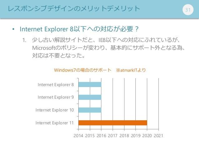 313131 • Internet Explorer 8以下への対応が必要? 1. 少し古い解説サイトだと、IE8以下への対応にふれているが、 Microsoftのポリシーが変わり、基本的にサポート外となる為、 対応は不要となった。 2014 ...