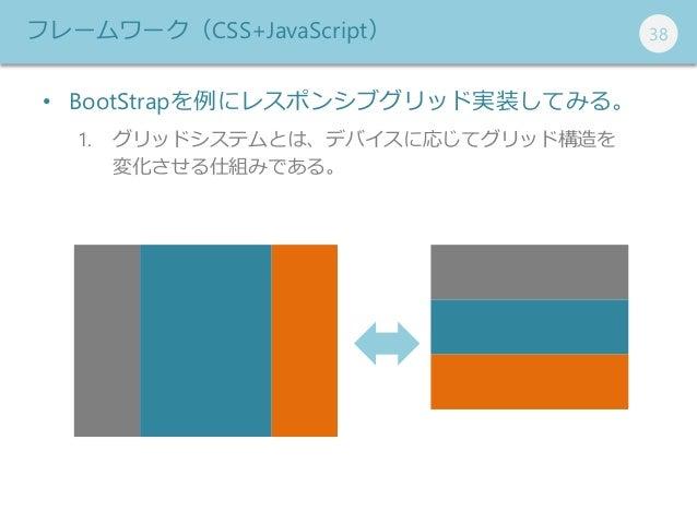 383838 • BootStrapを例にレスポンシブグリッド実装してみる。 1. グリッドシステムとは、デバイスに応じてグリッド構造を 変化させる仕組みである。 フレームワーク(CSS+JavaScript)