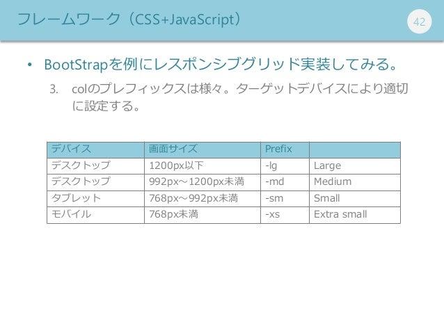 424242 • BootStrapを例にレスポンシブグリッド実装してみる。 3. colのプレフィックスは様々。ターゲットデバイスにより適切 に設定する。 フレームワーク(CSS+JavaScript) デバイス 画面サイズ Prefix デ...