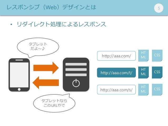 555レスポンシブ(Web)デザインとは • リダイレクト処理によるレスポンス タブレット だよ~♪ タブレットなら このURLやで http://aaa.com/ http://aaa.com/t/ http://aaa.com/s/ HT ...