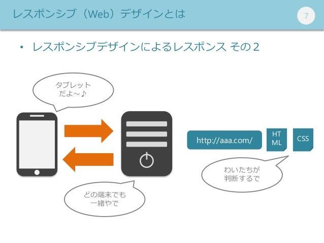 777レスポンシブ(Web)デザインとは • レスポンシブデザインによるレスポンス その2 タブレット だよ~♪ どの端末でも 一緒やで http://aaa.com/ HT ML CSS わいたちが 判断するで