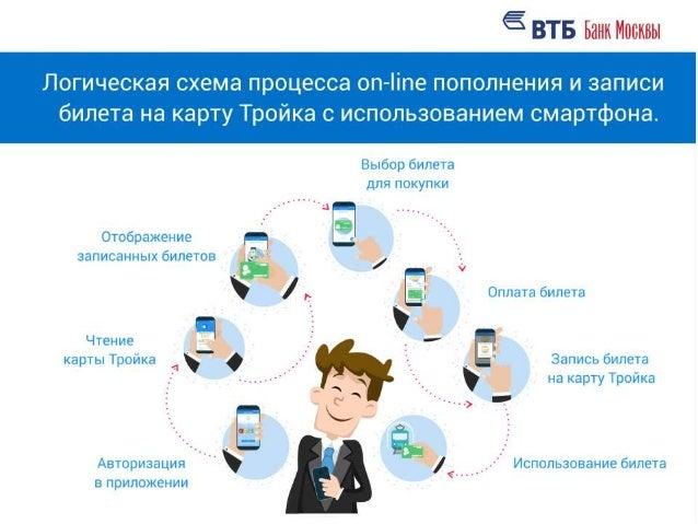 Анатолий Веретенников, Управляющий директор Департамента информационных технологий, Банк ВТБ