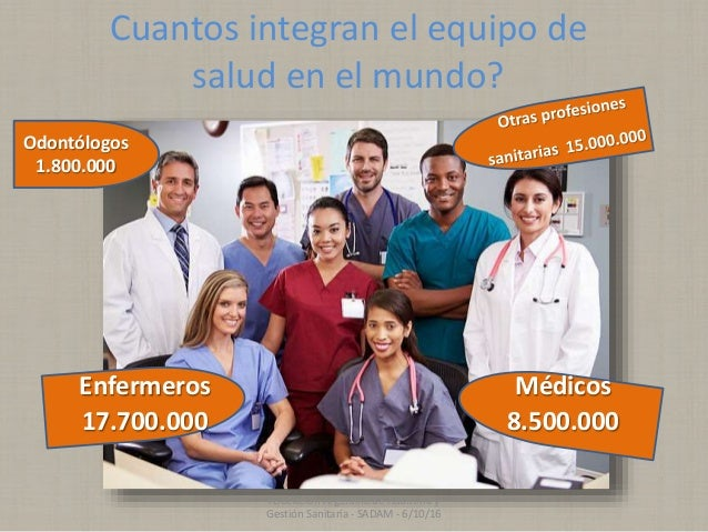 Médicos 8.500.000 Cuantos integran el equipo de salud en el mundo? Odontólogos 1.800.000 Enfermeros 17.700.000 Asociación ...