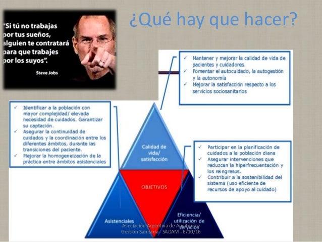 ¿Qué hay que hacer? Asociación Argentina de Auditoría y Gestión Sanitaria - SADAM - 6/10/16