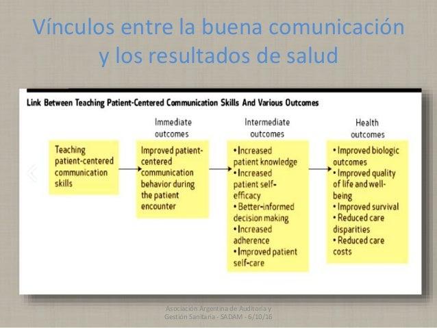 Vínculos entre la buena comunicación y los resultados de salud Asociación Argentina de Auditoría y Gestión Sanitaria - SAD...