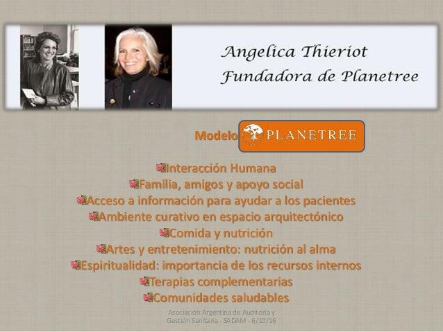Modelo Interacción Humana Familia, amigos y apoyo social Acceso a información para ayudar a los pacientes Ambiente curativ...
