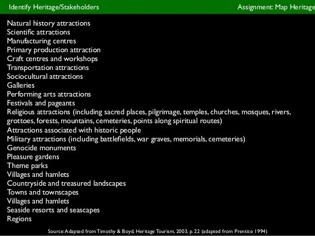 Heritage Management - 02. stakeholders