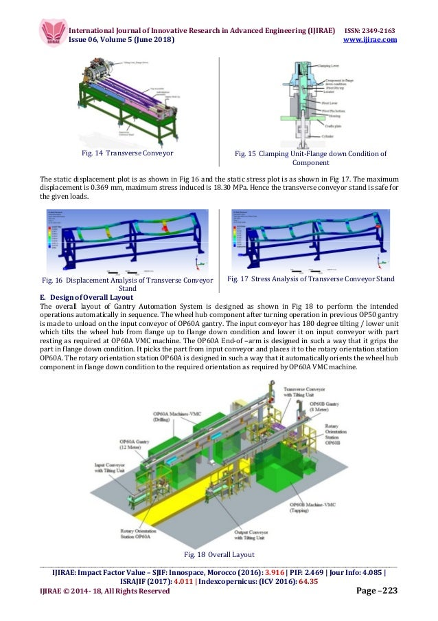 DESIGN AND ANALYSIS OF GANTRY AUTOMATION SYSTEM FOR WHEEL HUB MACHINI…