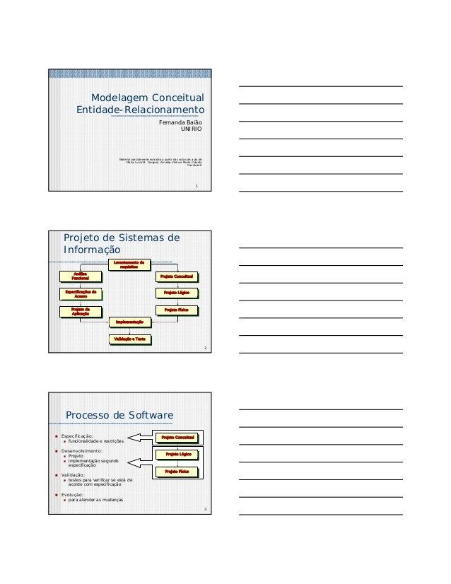 Modelagem Conceitual  Entidade-Relacionamento  Fernanda Baião  UNIRIO  Material parcialmente extraído a partir das notas d...