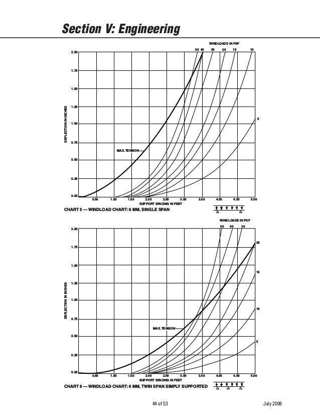 Alucobond Color Chart Pdf