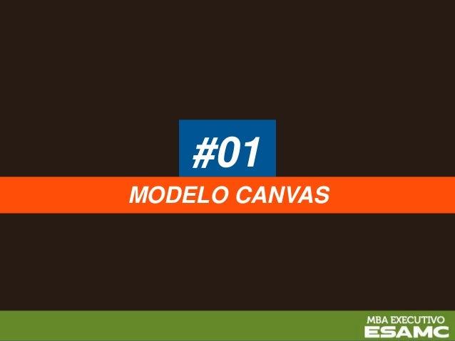 Organizando a casa - MBA Esamc - Canvas e MVP Slide 2