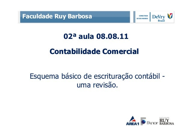 Faculdade Ruy Barbosa            02ª aula 08.08.11        Contabilidade Comercial  Esquema básico de escrituração contábil...