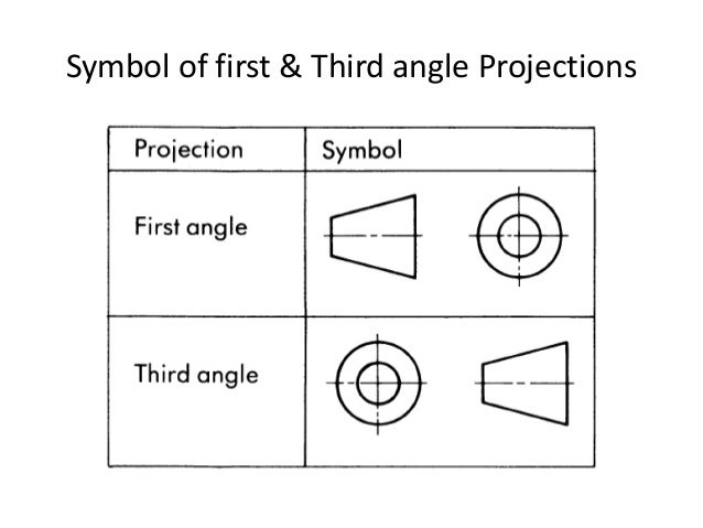 Technical Drawings Gdt likewise Thunderbirds Manual HAYNES Technical Experts Delve Engines Tracy Island Spacecraft together with I Am Still Not Clearing With First Angle Projection And Third Angle Projection further Technicaldrawing moreover Ortho1. on symbol for third angle projection