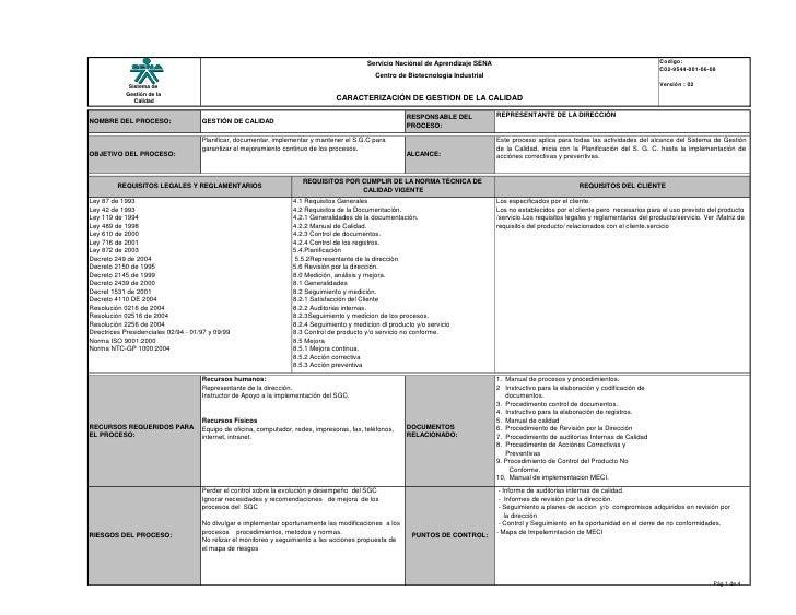 Servicio Naciónal de Aprendizaje SENA                                                            Codigo:                  ...