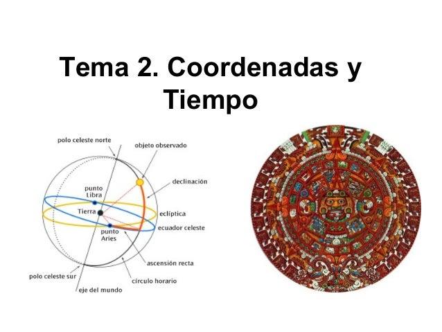 Tema 2. Coordenadas y       Tiempo