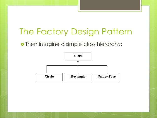 The Factory Design Pattern  Then imagine a simple class hierarchy: