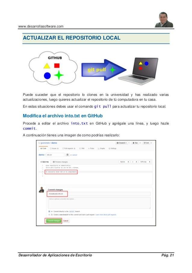 www.desarrollasoftware.com Desarrollador de Aplicaciones de Escritorio Pág. 21 ACTUALIZAR EL REPOSITORIO LOCAL Puede suced...