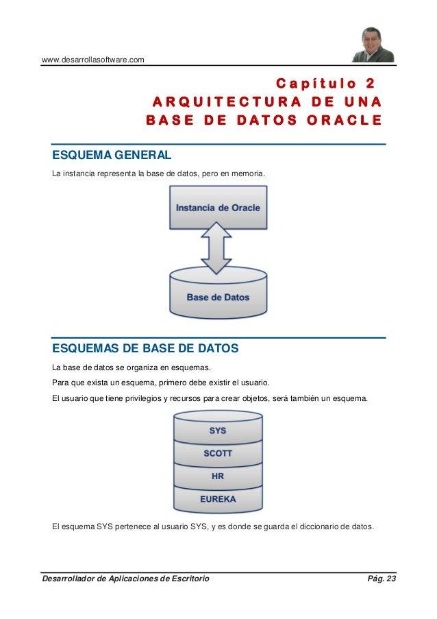 www.desarrollasoftware.com Desarrollador de Aplicaciones de Escritorio Pág. 23 C a p í t u l o 2 A R Q U I T E C T U R A D...