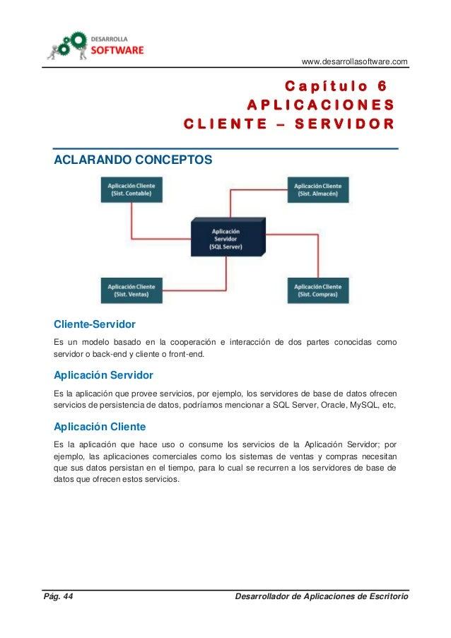 www.desarrollasoftware.com Pág. 44 Desarrollador de Aplicaciones de Escritorio C a p í t u l o 6 A P L I C A C I O N E S C...