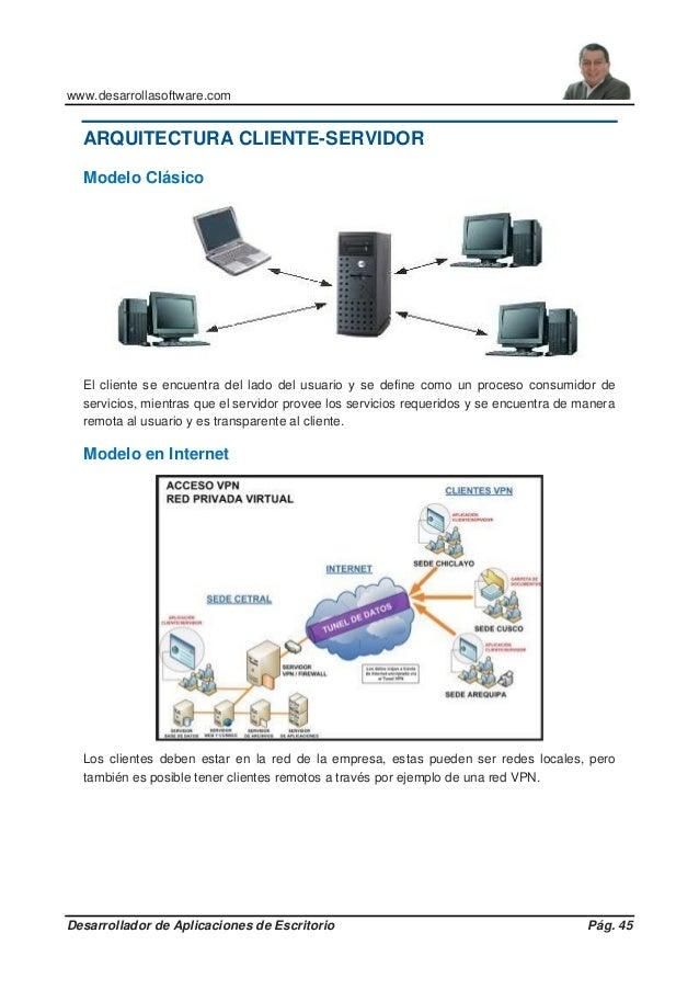 www.desarrollasoftware.com Desarrollador de Aplicaciones de Escritorio Pág. 45 ARQUITECTURA CLIENTE-SERVIDOR Modelo Clásic...