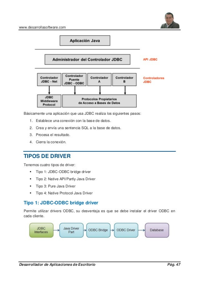 www.desarrollasoftware.com Desarrollador de Aplicaciones de Escritorio Pág. 47 Básicamente una aplicación que usa JDBC rea...