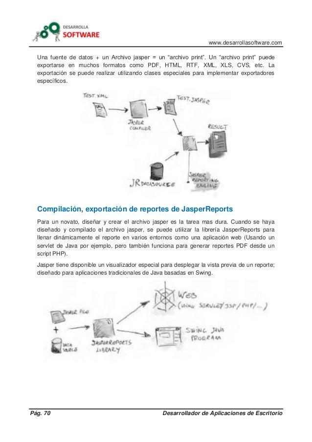 www.desarrollasoftware.com Pág. 70 Desarrollador de Aplicaciones de Escritorio Una fuente de datos + un Archivo jasper = u...