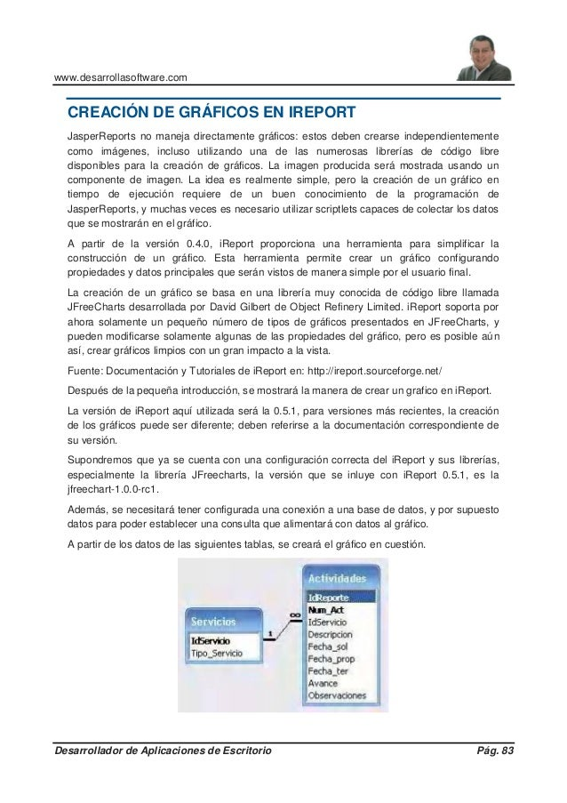www.desarrollasoftware.com Desarrollador de Aplicaciones de Escritorio Pág. 83 CREACIÓN DE GRÁFICOS EN IREPORT JasperRepor...