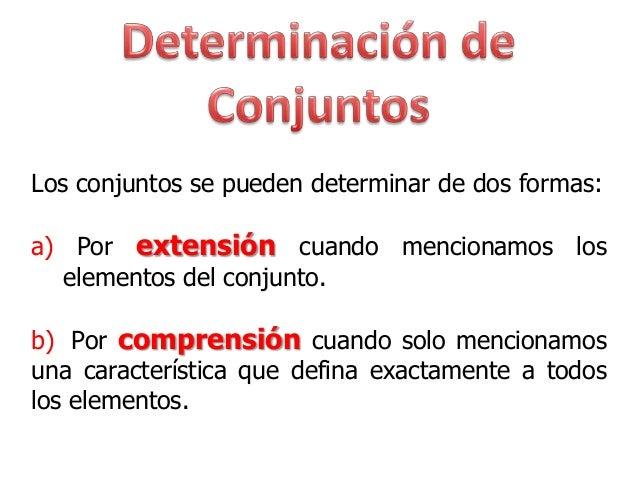 Los conjuntos se pueden determinar de dos formas:a) Por extensión cuando mencionamos los  elementos del conjunto.b) Por co...