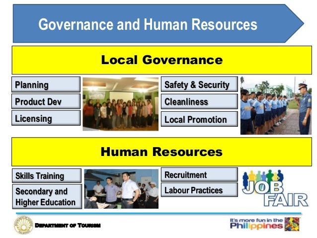 national human resource development strategy Lesotho health sector human resources development & strategic the mohsw human resources development and strategic plan 2005 2321 national public.