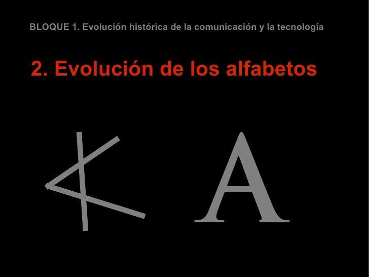 BLOQUE 1. Evolución histórica de la comunicación y la tecnología2. Evolución de los alfabetos