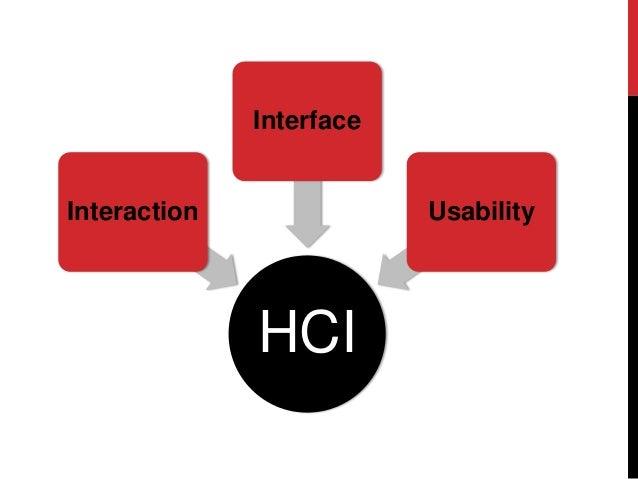 InterfaceInteraction               Usability              HCI