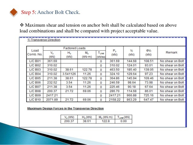 Horizontal Vessel Loading Calculation